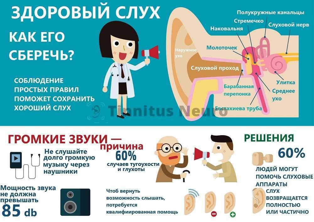 От разных причин до 60% людей ощущают ослабление слуха
